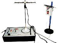 Antenna Trainer Kits