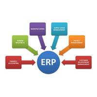 Resource Planning Services