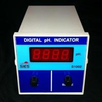 Online Ph Indicator