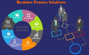 E Business Solutions