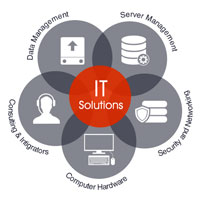 IT Solutions