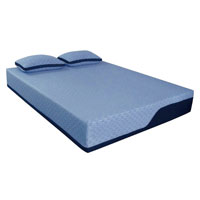 Spring and Foam Mattresses