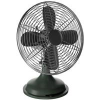 Domestic Fans, AC & Coolers