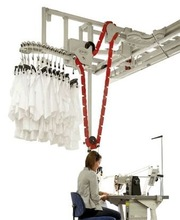 Eton Material Handling System