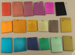 Anodizing Dyes