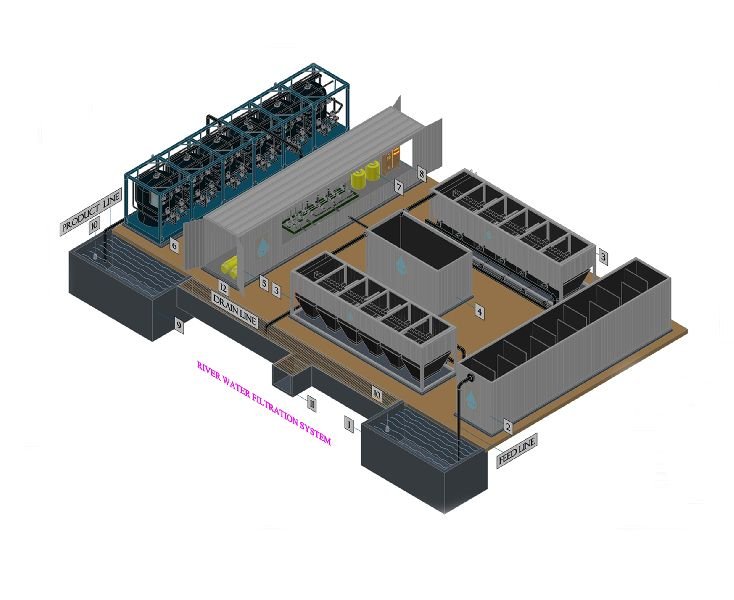 COMPACT WATER TREATMENT PLANT (CWTP)