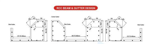 RCC Beam & Gutter Designing Services