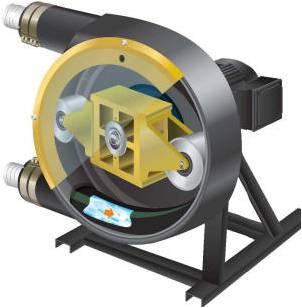 Peristaltic Pumps for Industrial
