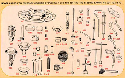 Stove Parts Manufacturer Exporters From Mumbai India Id 4923831