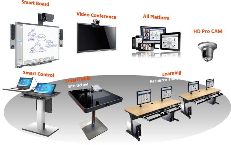 Innovative Classroom Product : Services smart class room design from indore madhya