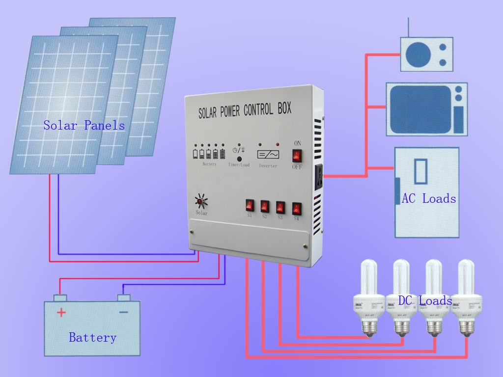 Phase General Purpose And Dedicated Off Peak Circuit in addition B moreover Switchboard Schematic moreover Gridtiedwbattfull likewise Ecf Bea Bbbcdd F C Fccf B A Single Line Diagram Solar. on solar meter wiring diagram