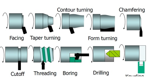 aluminium rolling process principle applications pdf
