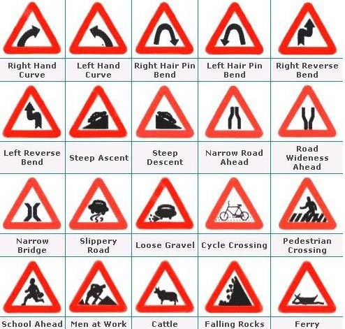 Reflective Road Signs Manufacturer In Telangana India By Ynm Pan