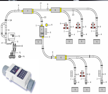 Pneumatic Air Tube System