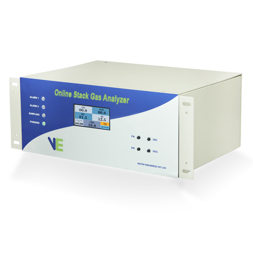 Online Stack Gas Analyzer