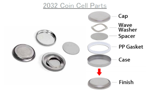 coin cell components