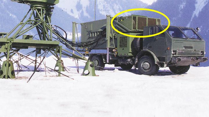 Mobile Radar Systems