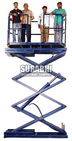 aerial lifts (SCISSOR LIFTS)