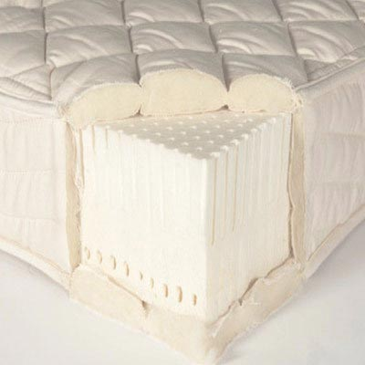 Latex foam mattress manufacturer