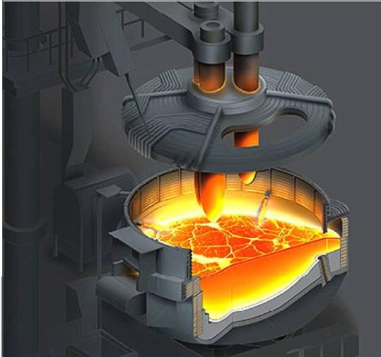 Buy Electric Arc Furnace From Remso Control Technologies