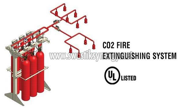 CO2 Fire Extinguishing System