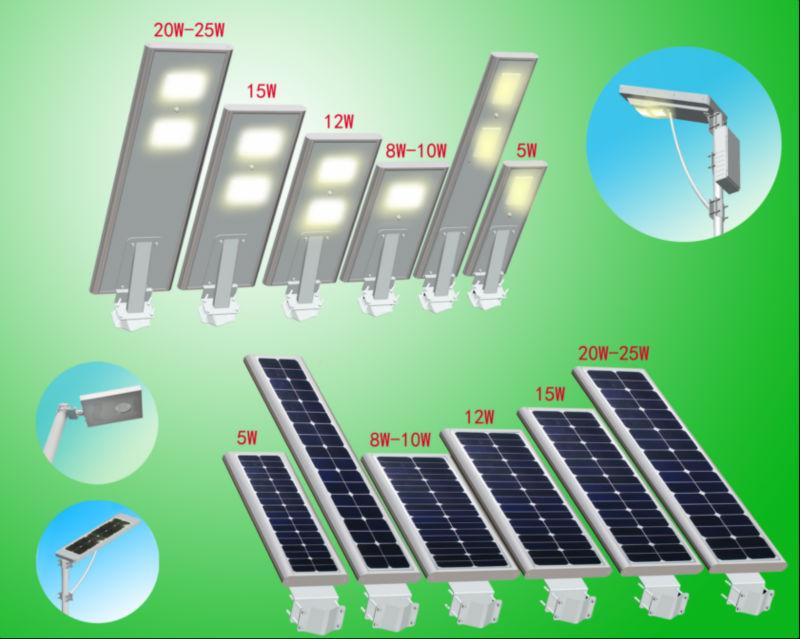 Integrated Led Solar Street Light Manufacturer