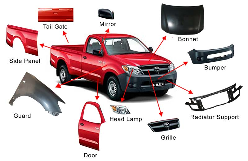 Car Body Parts Manufacturer Exporters From Delhi India Id 977685