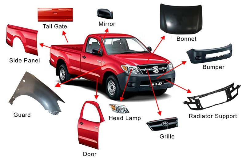 Auto Spare Parts Dubai  Car Spare Parts at UGAP