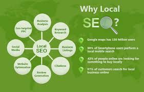 Seo Service For Real Estate Website