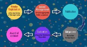 E-procurement Solution Software