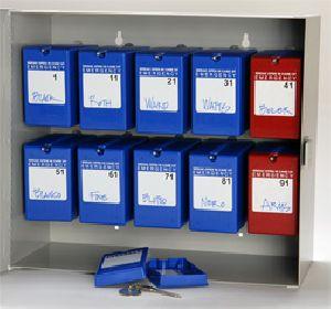 Key Cabinet