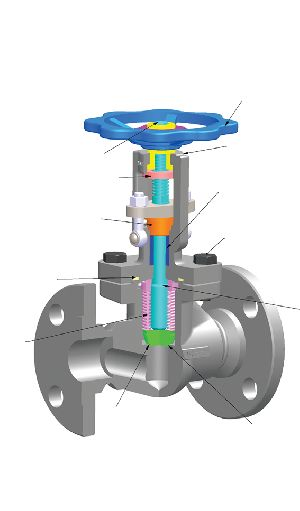 Forged Compact Bellow Seal Globe Valve