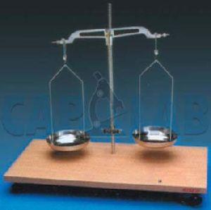 Balance Electronic