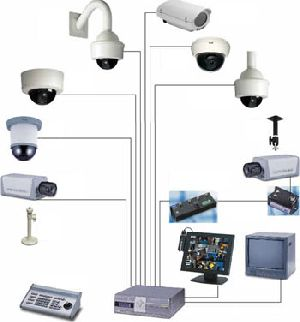 Cctv (security Camera)system
