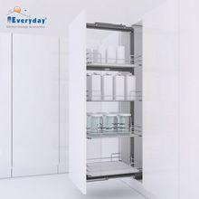 Kitchen Cabinet Soft Close