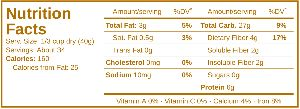 Labels and Nutrition Fact Data Entry Services