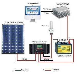 Off Grid Solar Home Lighting System