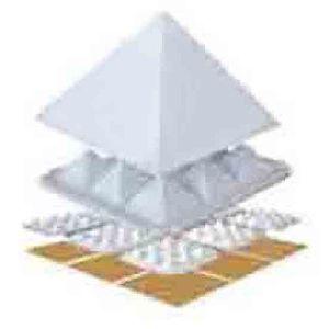 Vastu Pyramids