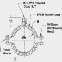 Single Pipe Clamp