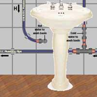 Plumbing Service 04