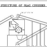 Slag Crushing Plant