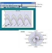 Zaila Data Analysis Software