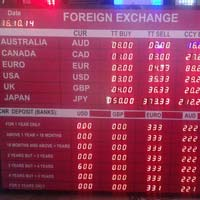 Foreign Exchange Rate LED Display Boards