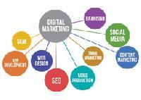 Digital Marketing Analysis