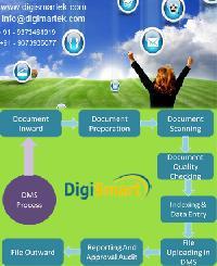 Scanning Management System