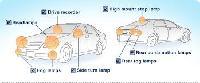 Automobile Lighting System