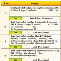 Probiotics (sachets)