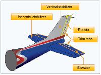Aircraft Components
