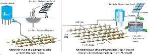 Drip Kit - Solar Pump