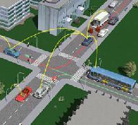 Intelligent Transport Systems (its)